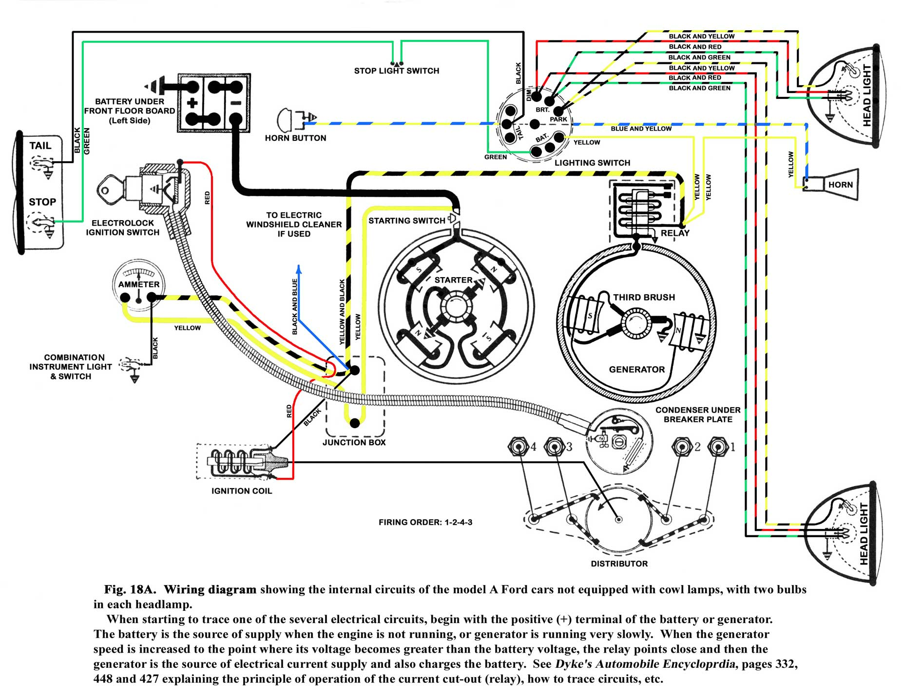 M416 Wiring Diagram Offroad Trailer Build From Bantam M Military Light Ford Generator Auto Database Index Of John Gloriabrady On
