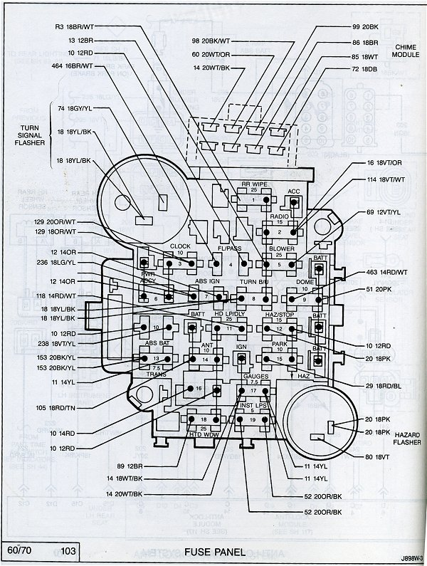 mj fuse jeep anche engine diagram jeep wiring diagram instructions Jeep Wrangler Fuse Box Layout at soozxer.org